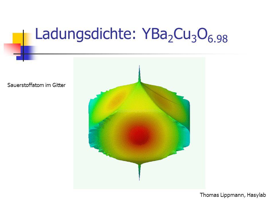 Ladungsdichte: YBa 2 Cu 3 O 6.98 Thomas Lippmann, Hasylab Sauerstoffatom im Gitter