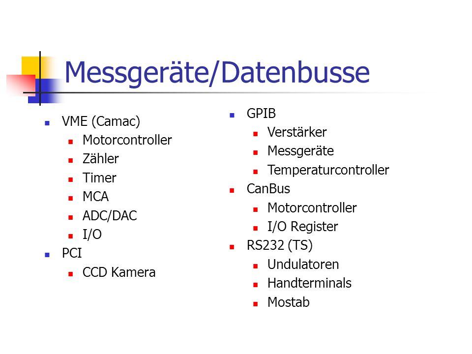 Messgeräte/Datenbusse VME (Camac) Motorcontroller Zähler Timer MCA ADC/DAC I/O PCI CCD Kamera GPIB Verstärker Messgeräte Temperaturcontroller CanBus M