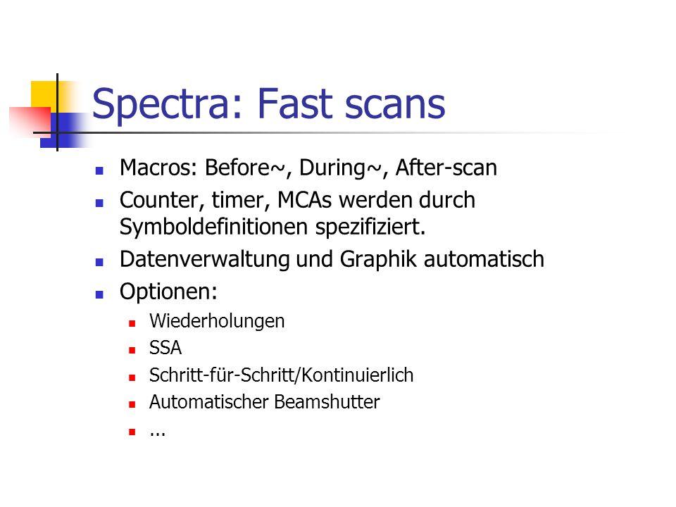 Spectra: Fast scans Macros: Before~, During~, After-scan Counter, timer, MCAs werden durch Symboldefinitionen spezifiziert. Datenverwaltung und Graphi