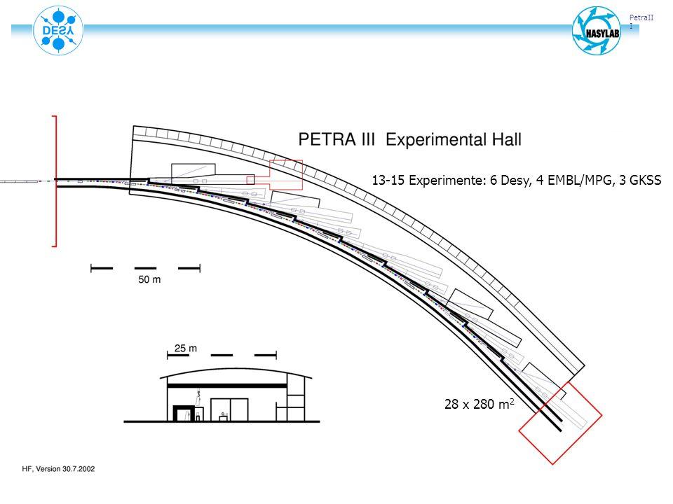 13-15 Experimente: 6 Desy, 4 EMBL/MPG, 3 GKSS 28 x 280 m 2