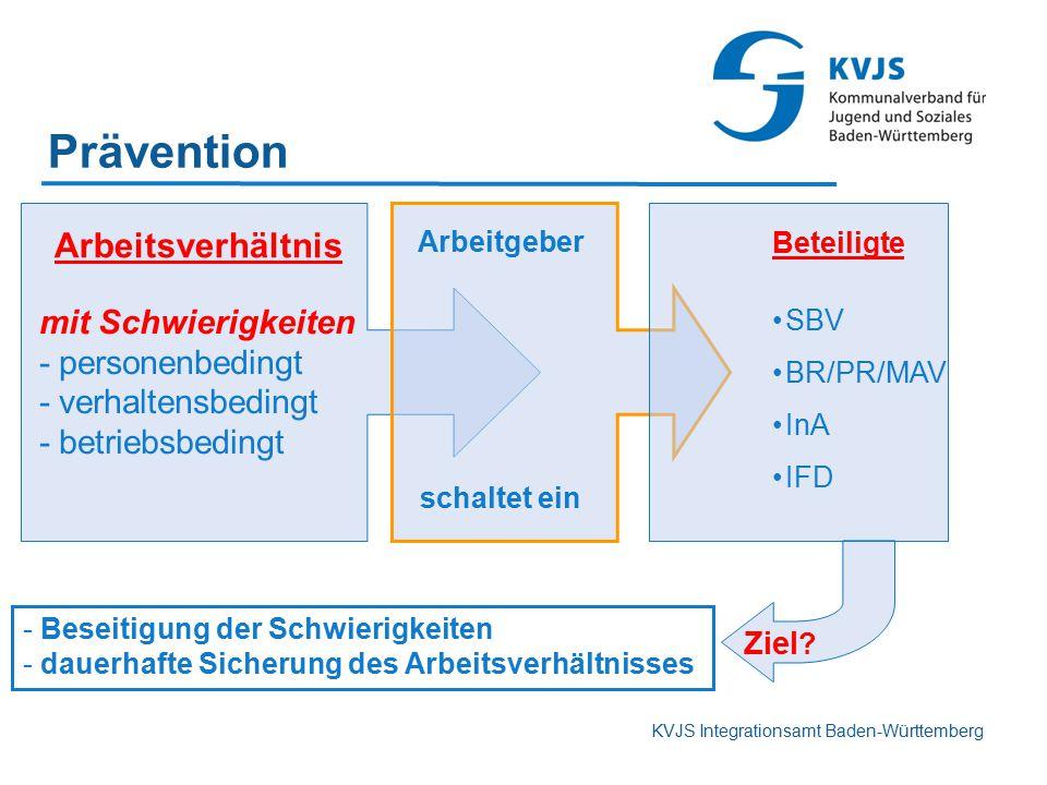 KVJS Integrationsamt Baden-Württemberg Arbeitsverhältnis mit Schwierigkeiten - personenbedingt - verhaltensbedingt - betriebsbedingt Prävention Ziel ?