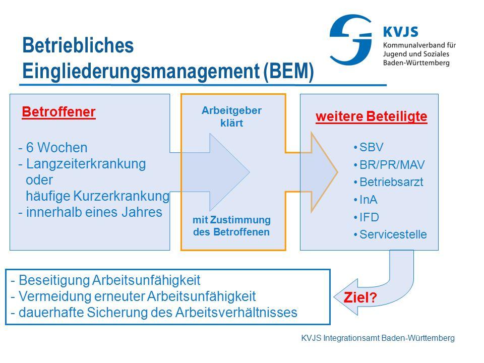 KVJS Integrationsamt Baden-Württemberg Betroffener - 6 Wochen - Langzeiterkrankung oder häufige Kurzerkrankung - innerhalb eines Jahres Betriebliches