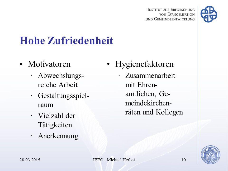 Hohe Zufriedenheit Motivatoren ·Abwechslungs- reiche Arbeit ·Gestaltungsspiel- raum ·Vielzahl der Tätigkeiten ·Anerkennung Hygienefaktoren ·Zusammenar