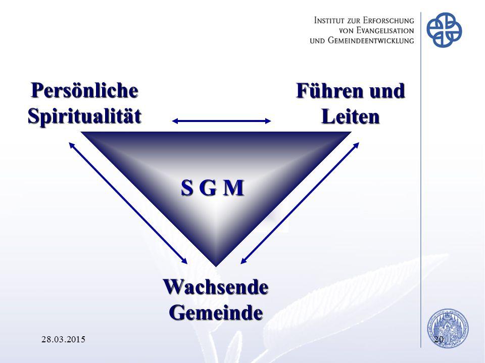 28.03.201520 Führen und Leiten S G M Persönliche Spiritualität Wachsende Gemeinde