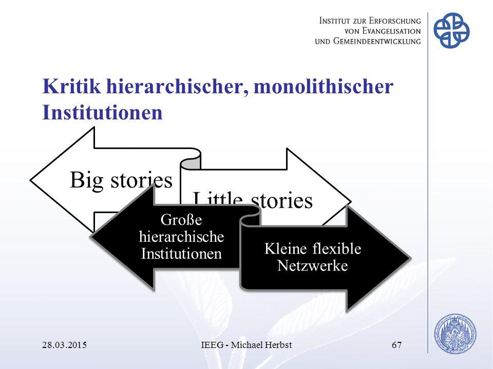 Kritik hierarchischer, monolithischer Institutionen 28.03.2015IEEG - Michael Herbst67