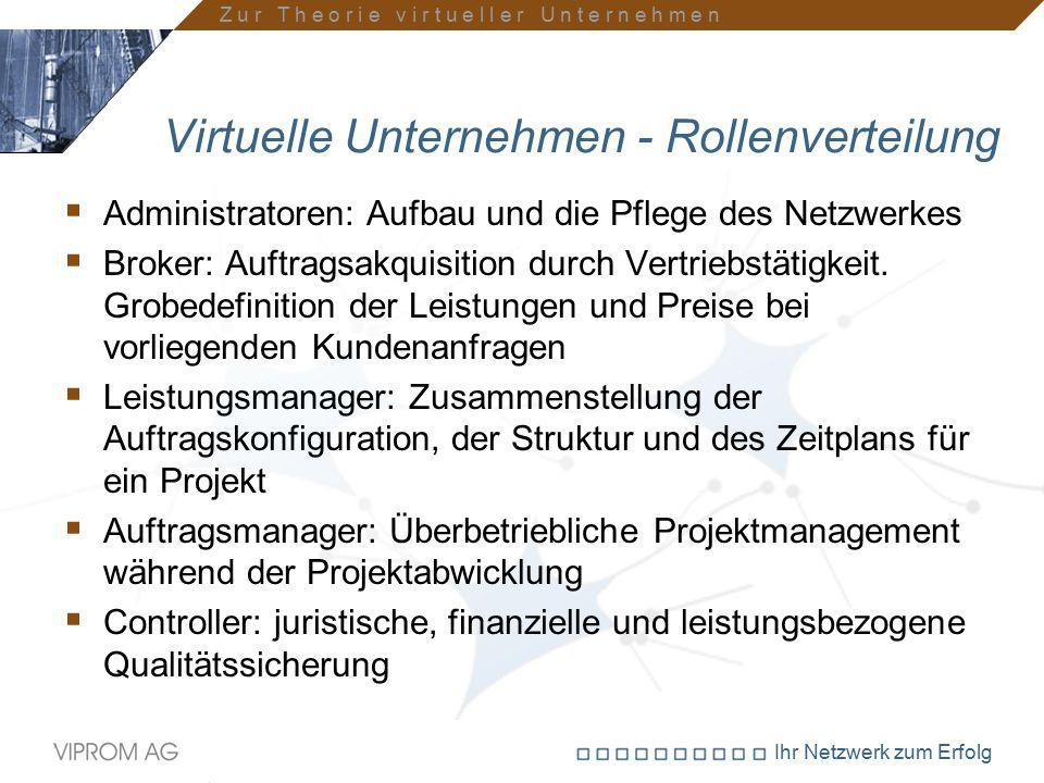Ihr Netzwerk zum Erfolg Virtuelle Unternehmen - Rollenverteilung  Administratoren: Aufbau und die Pflege des Netzwerkes  Broker: Auftragsakquisition