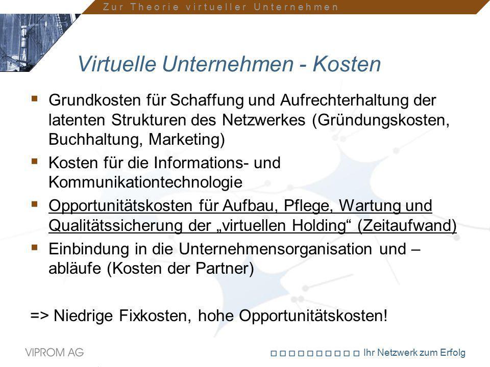 Ihr Netzwerk zum Erfolg Virtuelle Unternehmen - Kosten  Grundkosten für Schaffung und Aufrechterhaltung der latenten Strukturen des Netzwerkes (Gründ