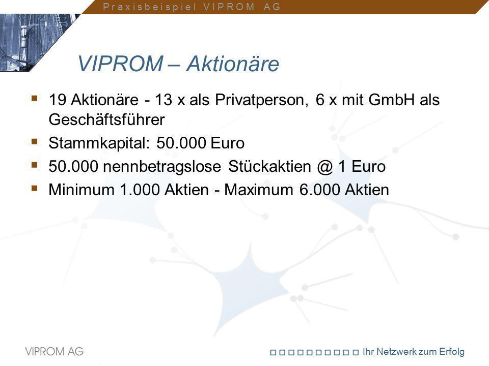 Ihr Netzwerk zum Erfolg VIPROM – Aktionäre  19 Aktionäre - 13 x als Privatperson, 6 x mit GmbH als Geschäftsführer  Stammkapital: 50.000 Euro  50.0