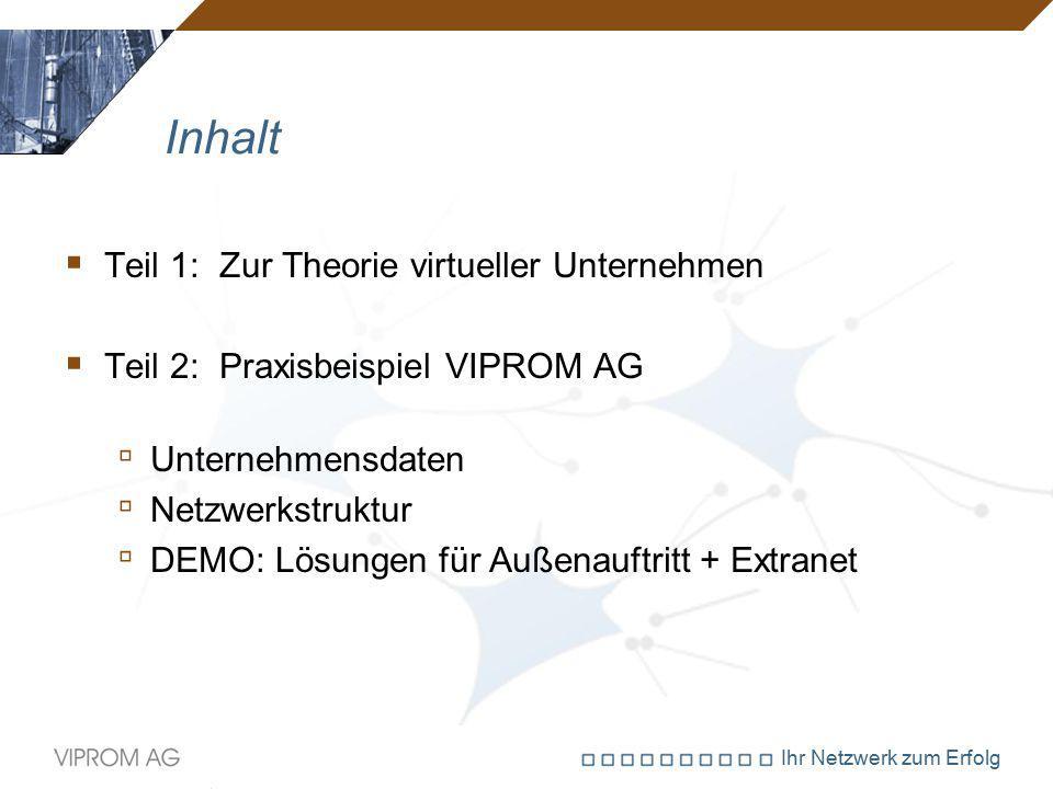 Ihr Netzwerk zum Erfolg Inhalt  Teil 1: Zur Theorie virtueller Unternehmen  Teil 2: Praxisbeispiel VIPROM AG ▫ Unternehmensdaten ▫ Netzwerkstruktur