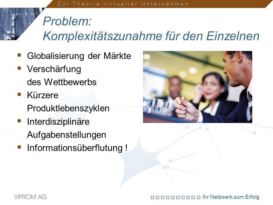 Ihr Netzwerk zum Erfolg Problem: Komplexitätszunahme für den Einzelnen  Globalisierung der Märkte  Verschärfung des Wettbewerbs  Kürzere Produktleb