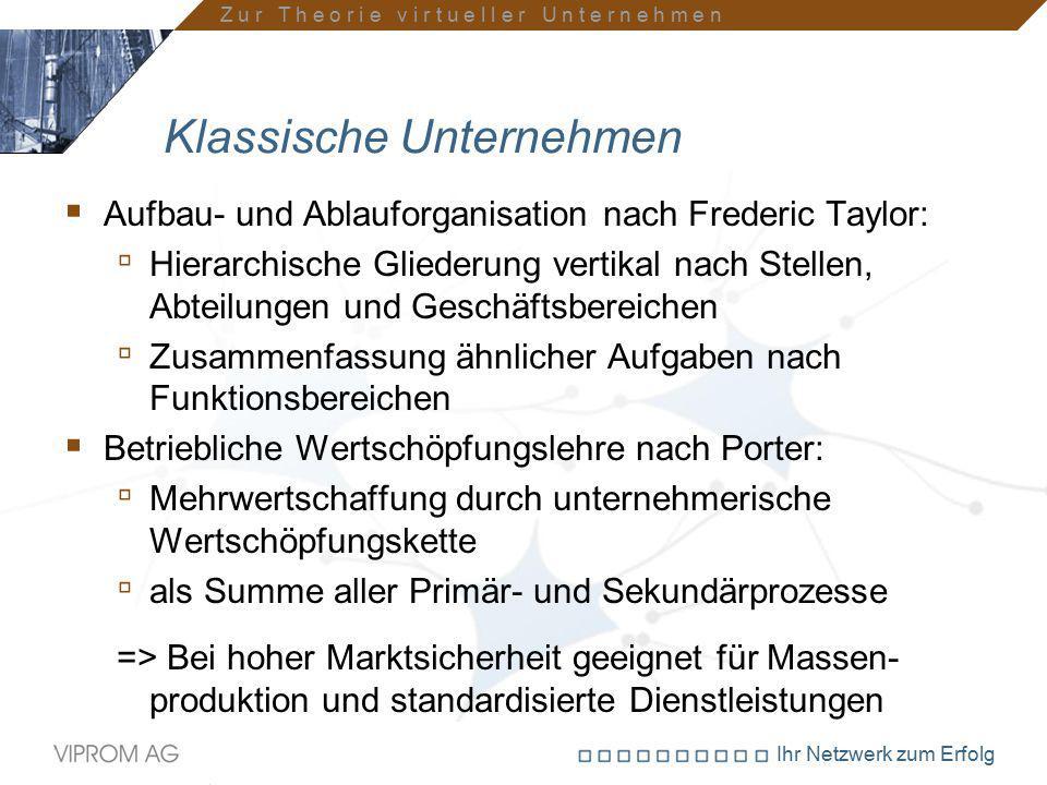 Ihr Netzwerk zum Erfolg Klassische Unternehmen  Aufbau- und Ablauforganisation nach Frederic Taylor: ▫ Hierarchische Gliederung vertikal nach Stellen