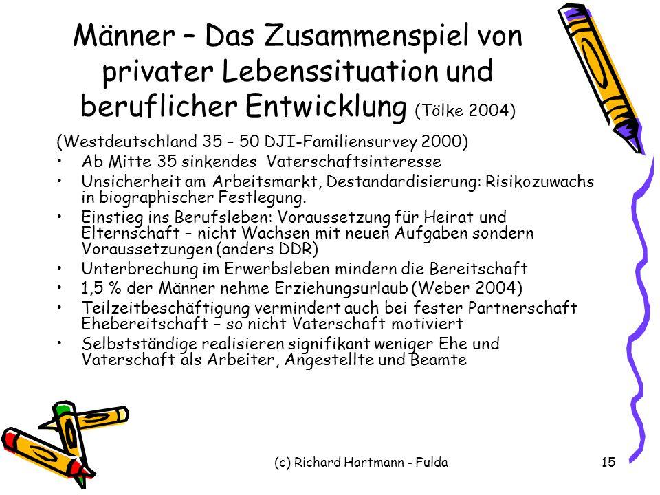(c) Richard Hartmann - Fulda15 Männer – Das Zusammenspiel von privater Lebenssituation und beruflicher Entwicklung (Tölke 2004) (Westdeutschland 35 –