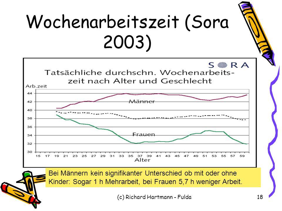 (c) Richard Hartmann - Fulda18 Wochenarbeitszeit (Sora 2003) Bei Männern kein signifikanter Unterschied ob mit oder ohne Kinder: Sogar 1 h Mehrarbeit,