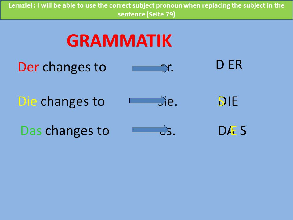 GRAMMATIK Der changes to er. Die changes to sie. Das changes to es.