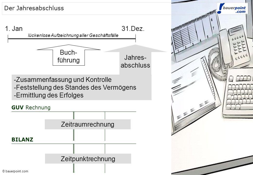 © bauerpoint.com © bauerpoint.com Anlagenverkauf Tischlerei Reich & Schild GmbH: 15.