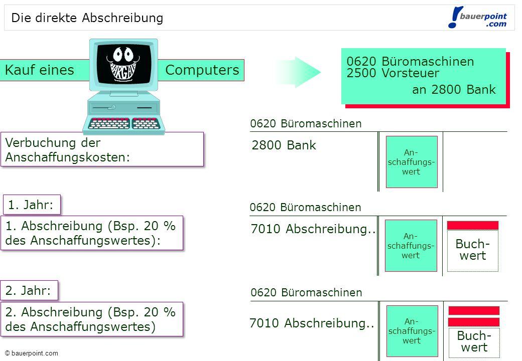 © bauerpoint.com © bauerpoint.com Die direkte Abschreibung 0620 Büromaschinen 2500 Vorsteuer an 2800 Bank 0620 Büromaschinen 2500 Vorsteuer an 2800 Bank An- schaffungs- wert 2800 Bank 0620 Büromaschinen An- schaffungs- wert 7010 Abschreibung..