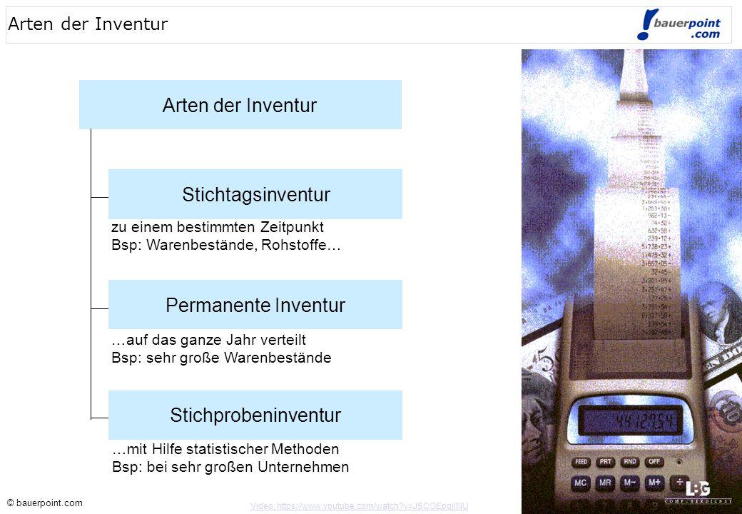 © bauerpoint.com © bauerpoint.com Arten der Inventur Stichtagsinventur Permanente Inventur Stichprobeninventur zu einem bestimmten Zeitpunkt Bsp: Warenbestände, Rohstoffe… …auf das ganze Jahr verteilt Bsp: sehr große Warenbestände …mit Hilfe statistischer Methoden Bsp: bei sehr großen Unternehmen Arten der Inventur Video: https://www.youtube.com/watch?v=JSCOEpgjINU