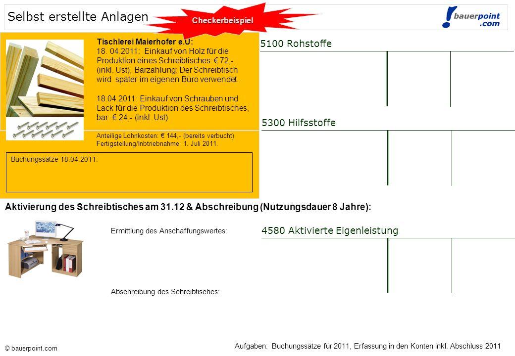 © bauerpoint.com © bauerpoint.com Selbst erstellte Anlagen Tischlerei Maierhofer e.U: 18.