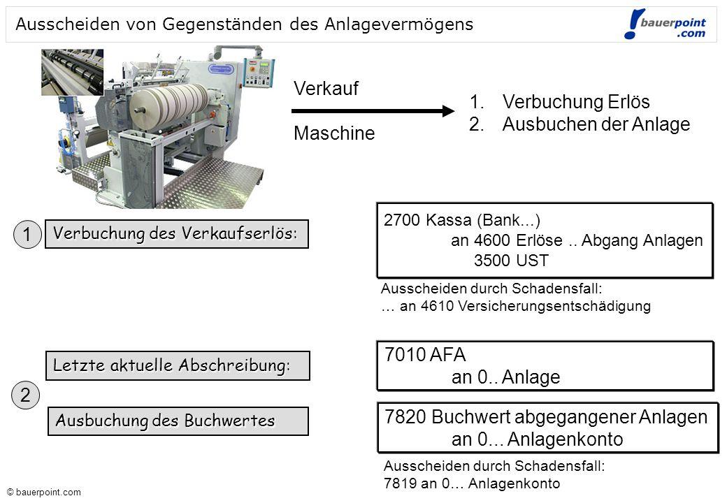 © bauerpoint.com © bauerpoint.com Ausscheiden von Gegenständen des Anlagevermögens Verbuchung des Verkaufserlös: 2700 Kassa (Bank...) an 4600 Erlöse..