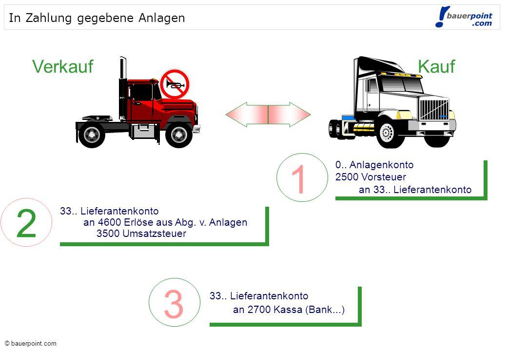 © bauerpoint.com © bauerpoint.com In Zahlung gegebene Anlagen 0..