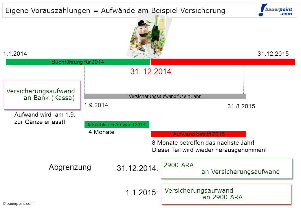 © bauerpoint.com © bauerpoint.com Eigene Vorauszahlungen = Aufwände am Beispiel Versicherung Buchführung für 2014 1.1.201431.12.2015 31.