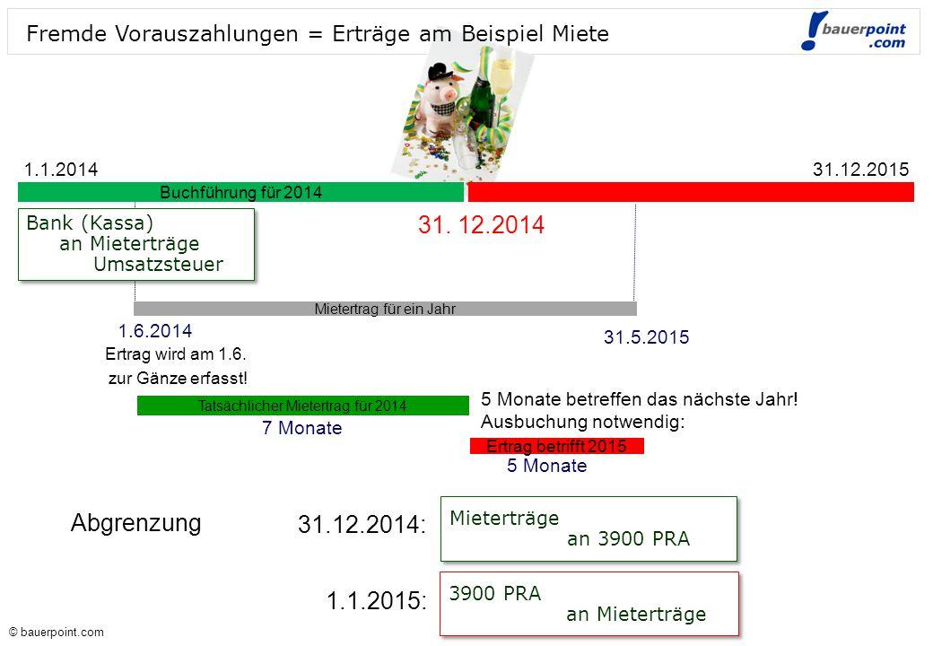 © bauerpoint.com © bauerpoint.com Mietertrag für ein Jahr 1.6.2014 31.5.2015 Tatsächlicher Mietertrag für 2014 Ertrag betrifft 2015 7 Monate 5 Monate Mieterträge an 3900 PRA Mieterträge an 3900 PRA 3900 PRA an Mieterträge 3900 PRA an Mieterträge 31.12.2014: 1.1.2015: Abgrenzung Bank (Kassa) an Mieterträge Umsatzsteuer Bank (Kassa) an Mieterträge Umsatzsteuer Ertrag wird am 1.6.
