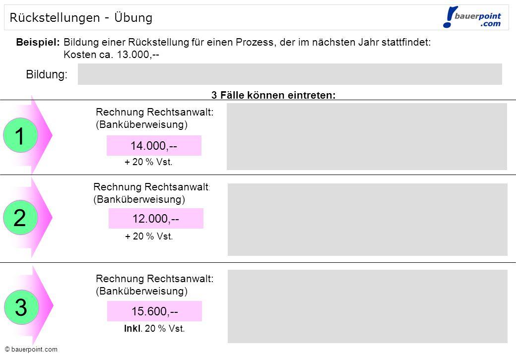 © bauerpoint.com © bauerpoint.com Rückstellungen - Übung 3 Fälle können eintreten: 14.000,-- 1 2 3 + 20 % Vst.