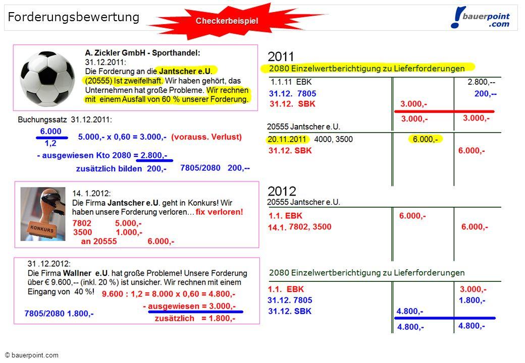 © bauerpoint.com © bauerpoint.com Forderungsbewertung Checkerbeispiel