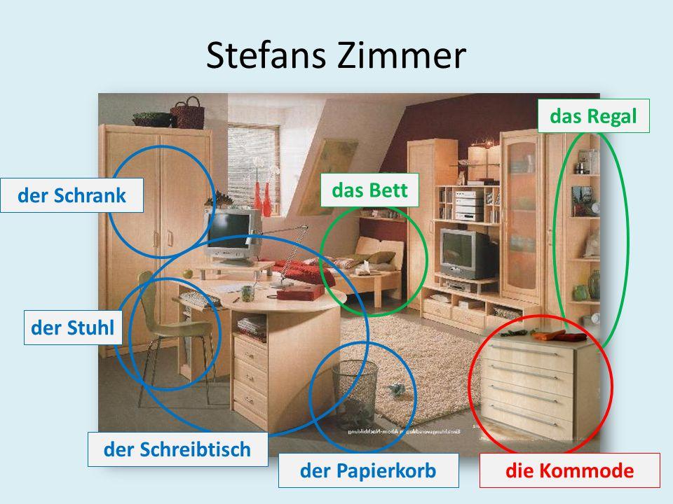 das Bett der Schrank der Schreibtisch der Papierkorb der Stuhl die Kommode das Regal Der Schlüssel ist vielleicht n nn neben dem Computer.