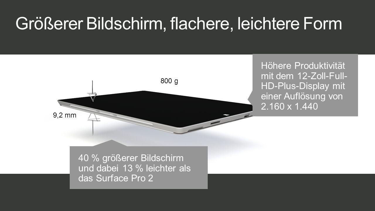 Größerer Bildschirm, flachere, leichtere Form 9,2 mm 800 g 40 % größerer Bildschirm und dabei 13 % leichter als das Surface Pro 2 Höhere Produktivität mit dem 12-Zoll-Full- HD-Plus-Display mit einer Auflösung von 2.160 x 1.440