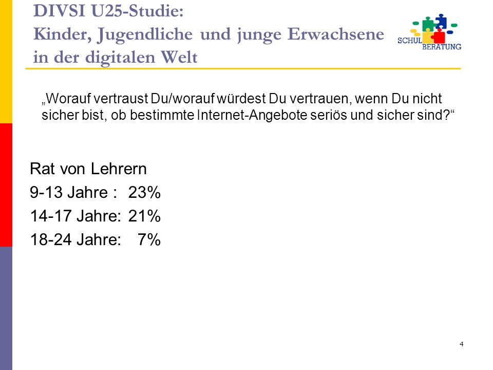 """DIVSI U25-Studie: Kinder, Jugendliche und junge Erwachsene in der digitalen Welt Rat von Lehrern 9-13 Jahre :23% 14-17 Jahre:21% 18-24 Jahre: 7% 4 """" W"""