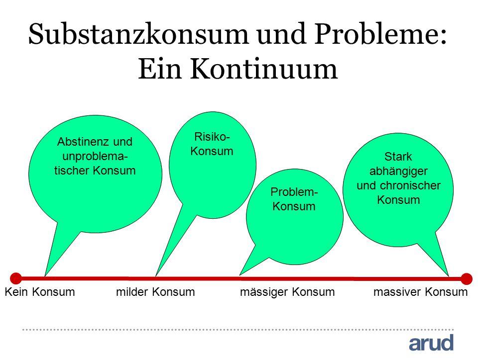 Substanzkonsum und Probleme: Ein Kontinuum Abstinenz und unproblema- tischer Konsum Problem- Konsum Stark abhängiger und chronischer Konsum mässiger K