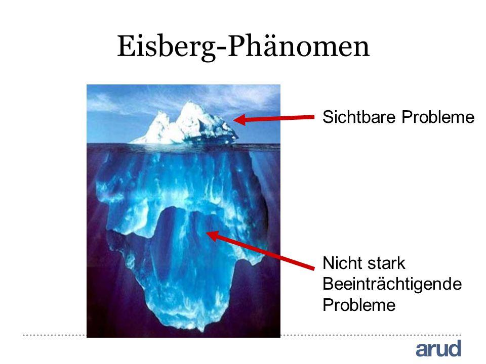 Eisberg-Phänomen Nicht stark Beeinträchtigende Probleme Sichtbare Probleme