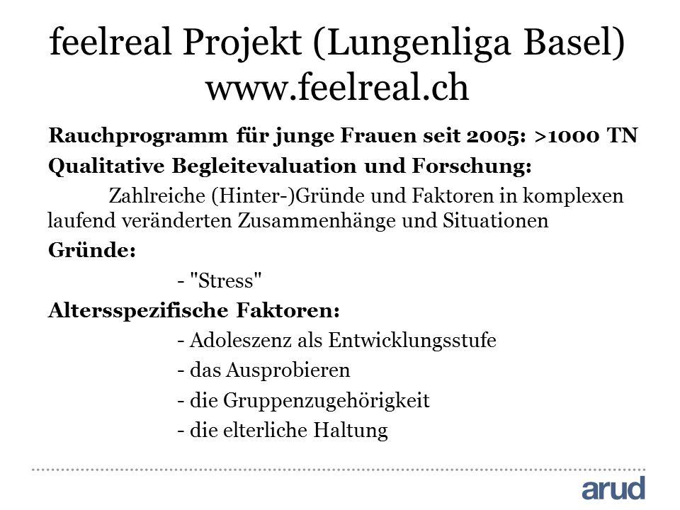feelreal Projekt (Lungenliga Basel) www.feelreal.ch Rauchprogramm für junge Frauen seit 2005: >1000 TN Qualitative Begleitevaluation und Forschung: Za