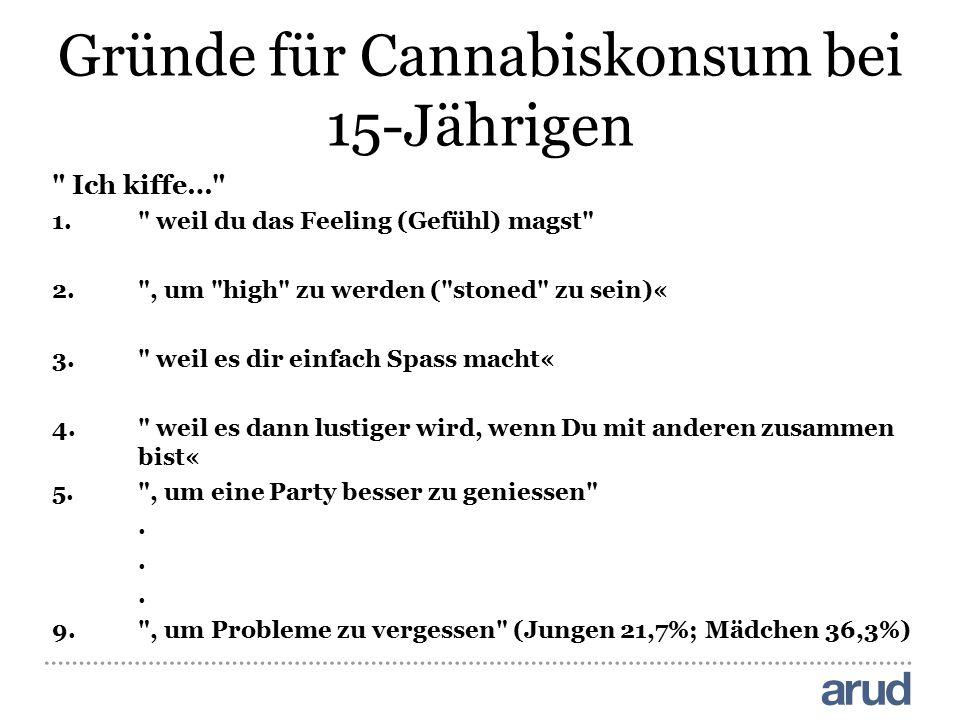 Gründe für Cannabiskonsum bei 15-Jährigen