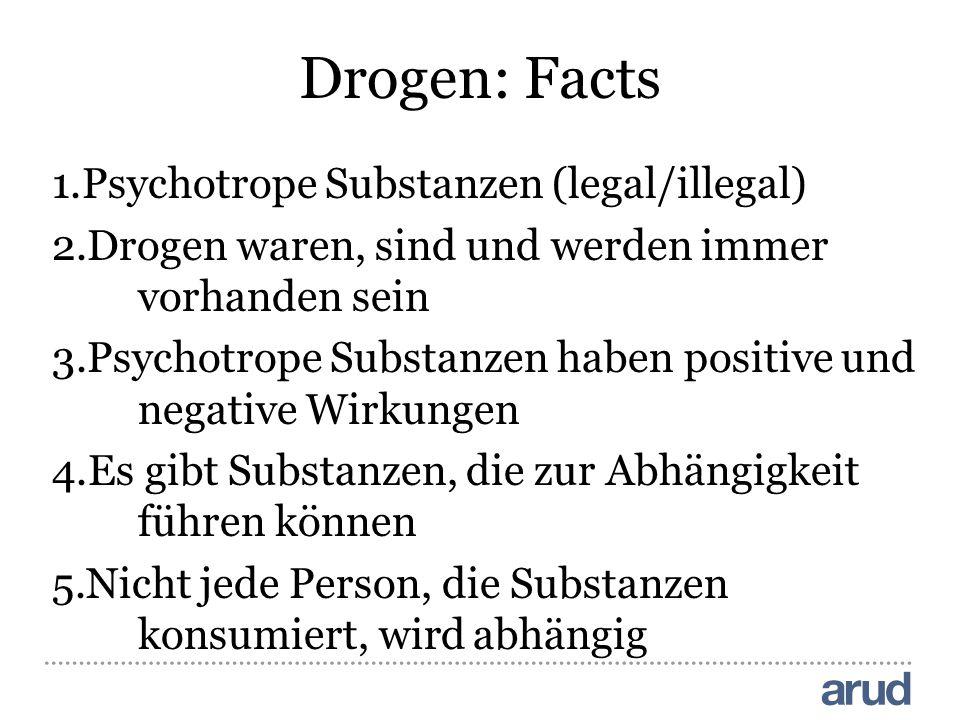 Drogen: Facts 1.Psychotrope Substanzen (legal/illegal) 2.Drogen waren, sind und werden immer vorhanden sein 3.Psychotrope Substanzen haben positive un