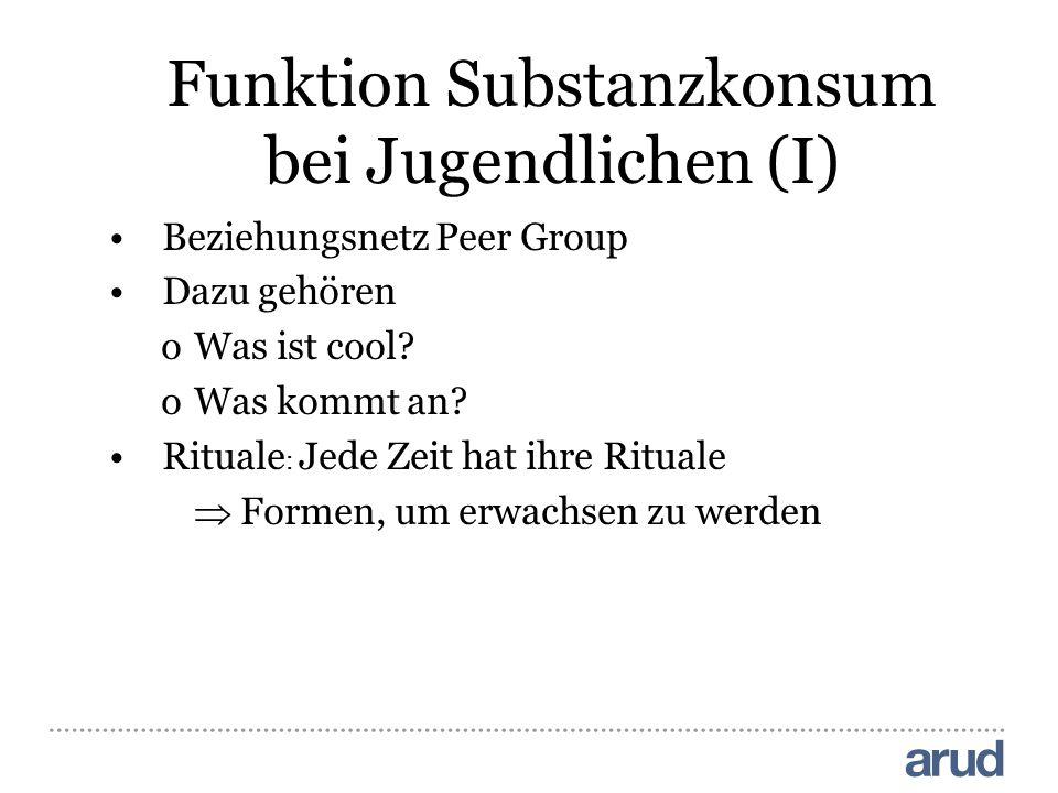 """""""Droge Lebens- Gestaltung, Tätigkeit Lust Risiko Frust Sucht"""