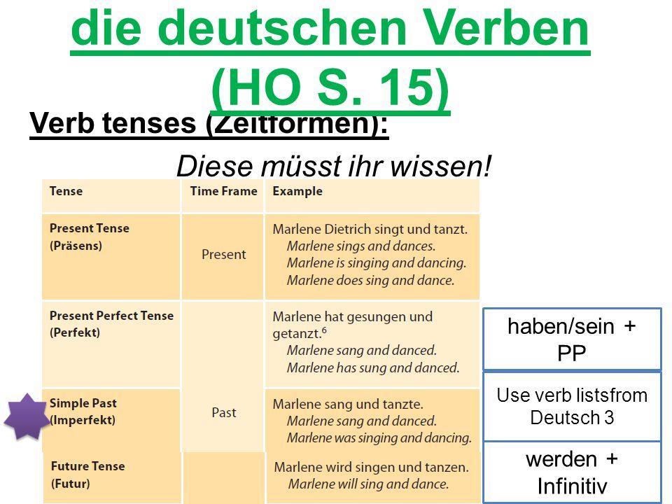 Verb tenses (Zeitformen): Diese müsst ihr wissen.