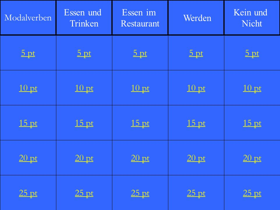 42 What do kein and nicht mean respectively?
