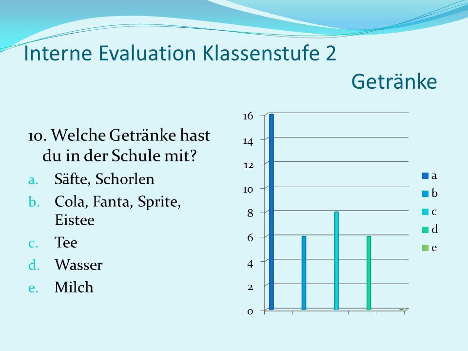 Interne Evaluation Klassenstufe 2 Getränke 10. Welche Getränke hast du in der Schule mit? a. Säfte, Schorlen b. Cola, Fanta, Sprite, Eistee c. Tee d.