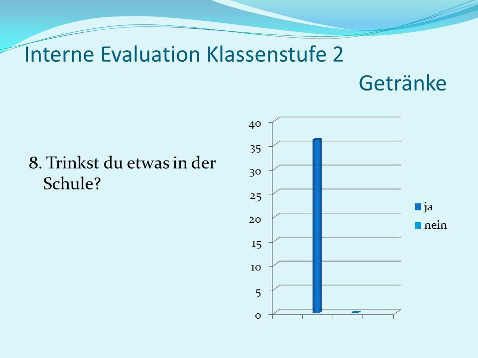 Interne Evaluation Klassenstufe 2 Getränke 8. Trinkst du etwas in der Schule?