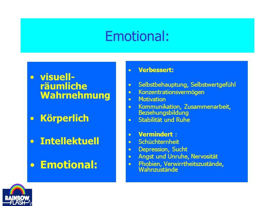 Emotional: visuell- räumliche Wahrnehmung Körperlich Intellektuell Emotional: Verbessert: Selbstbehauptung, Selbstwertgefühl Konzentrationsvermögen Mo