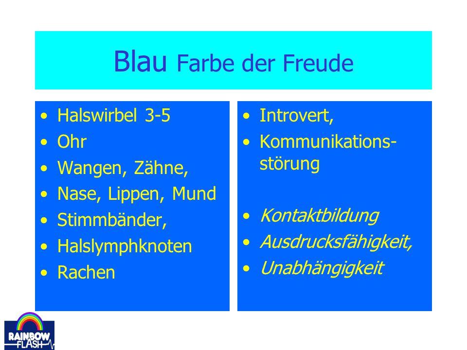 Blau Farbe der Freude Halswirbel 3-5 Ohr Wangen, Zähne, Nase, Lippen, Mund Stimmbänder, Halslymphknoten Rachen Introvert, Kommunikations- störung Kont