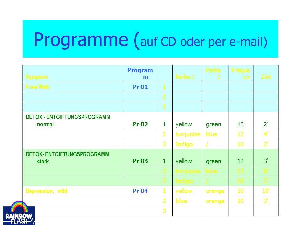 Programme ( auf CD oder per e-mail) Symptom Program mFarbe 1 Farbe 2 Freque nzZeit Freie Wahl Pr 011 2 3 DETOX - ENTGIFTUNGSPROGRAMM normal Pr 021yell