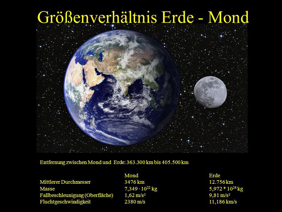 Größenverhältnis Erde - Mond Entfernung zwischen Mond und Erde: 363.300 km bis 405.500 km MondErde Mittlerer Durchmesser3476 km12.756 km Masse7,349 ·