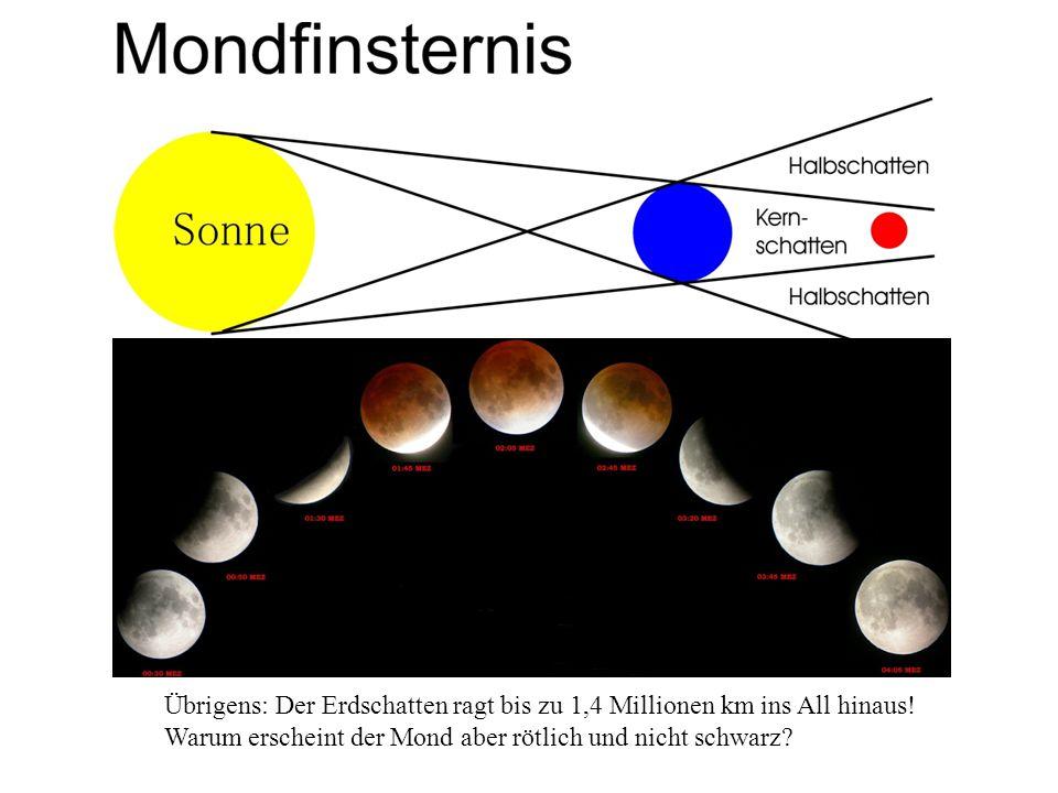 Übrigens: Der Erdschatten ragt bis zu 1,4 Millionen km ins All hinaus! Warum erscheint der Mond aber rötlich und nicht schwarz?