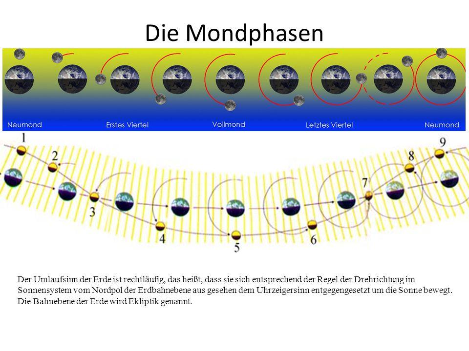 Die Mondphasen Der Umlaufsinn der Erde ist rechtläufig, das heißt, dass sie sich entsprechend der Regel der Drehrichtung im Sonnensystem vom Nordpol d