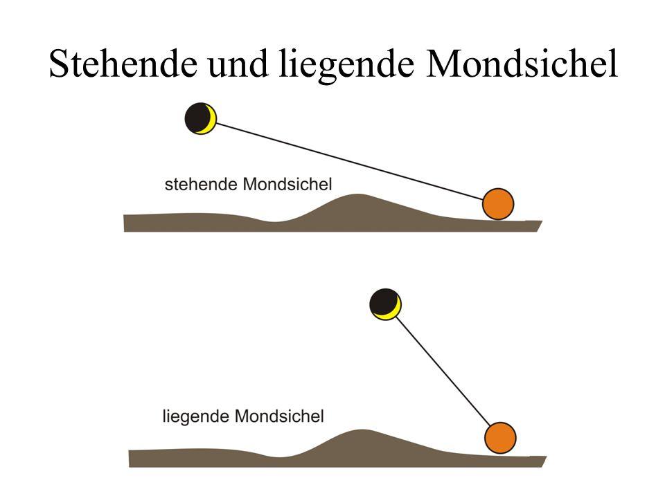 """Siderische und Synodische Umlaufzeit Die Siderische Periode des Mondes (von lateinisch sidus """"Stern , Genitiv sideris) ist die Zeit, die er für eine vollständige Umdrehung bzw."""