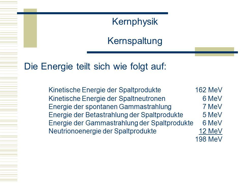 Kernphysik Kernspaltung Die Energie teilt sich wie folgt auf: Kinetische Energie der Spaltprodukte162 MeV Kinetische Energie der Spaltneutronen 6 MeV Energie der spontanen Gammastrahlung 7 MeV Energie der Betastrahlung der Spaltprodukte 5 MeV Energie der Gammastrahlung der Spaltprodukte 6 MeV Neutrionoenergie der Spaltprodukte 12 MeV 198 MeV