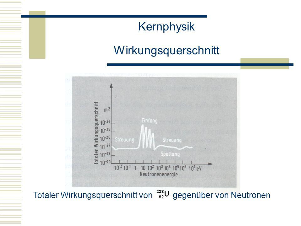 Kernphysik Wirkungsquerschnitt Totaler Wirkungsquerschnitt von gegenüber von Neutronen